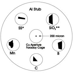Light element EDS calibration standards