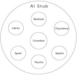 cathodoluminescence Electron Microscope reference standards